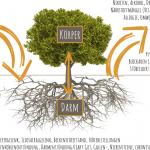Der Lebensbaum, Therapiekonzept der Ganzheitsmedizin
