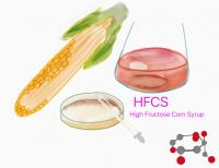 HFCS High fructose corn syrup © V.Königswieser PNG-Bild